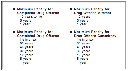 virginia drug marijuana felony penalty