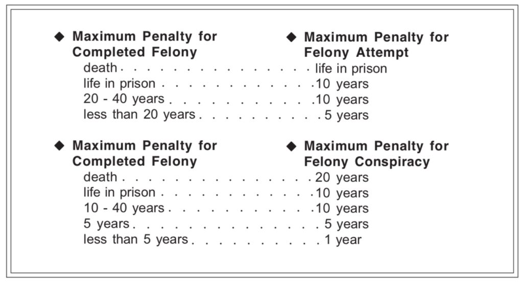 virginia state laws list of misdemeanors